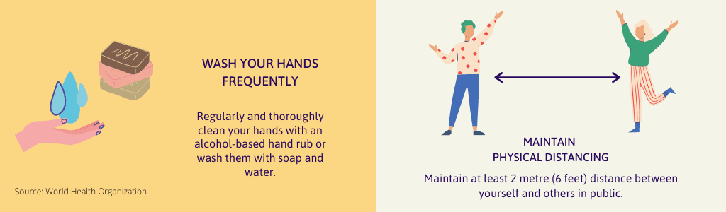wash your hands frequently; keep physical distance of 2m